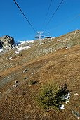 Lack of snow in January on a ski slope Savoie France