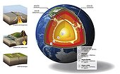 Presentation of the different layers of the Earth and legend
