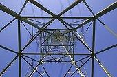 Power pole from below