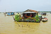 Floating village of Chong Khneas Tonle Sap Lake Cambodia