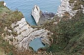 Amont Cliff in Etretat, Normandy, France