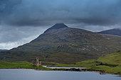 Loch Assynt, Scotalnd