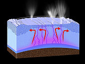A diagram explaining how the fountains of Enceladus work.