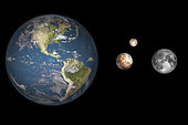 Artist's concept of the Earth, Pluto, Charon, and Earth's moon to scale (from left to right). Pluto has a diameter that is less than a fifth of the Earth's and is smaller than Earth's moon. Pluto's moon Charon is over half the size of Pluto itself, leading astronomers to originally classify the Pluto-Charon system as a double planet. They are also considered binary planets because the smaller Charon doesn't actually orbit around Pluto, rather Pluto and Charon orbit a common gravitational center (the barycenter) located above Pluto's surface.
